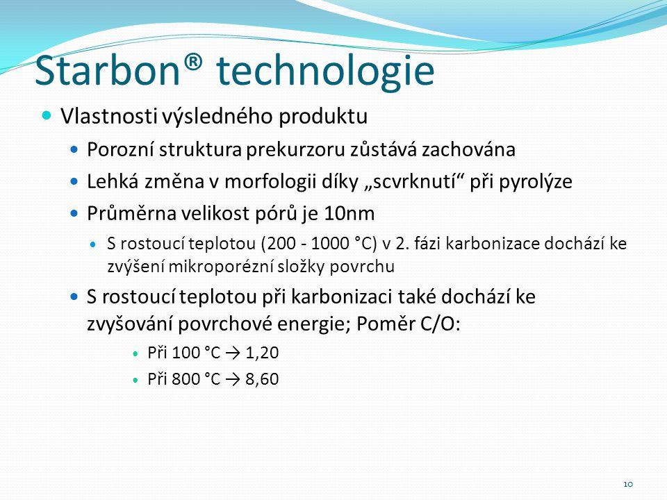 """Starbon® technologie Vlastnosti výsledného produktu Porozní struktura prekurzoru zůstává zachována Lehká změna v morfologii díky """"scvrknutí při pyrolýze Průměrna velikost pórů je 10nm S rostoucí teplotou (200 - 1000 °C) v 2."""