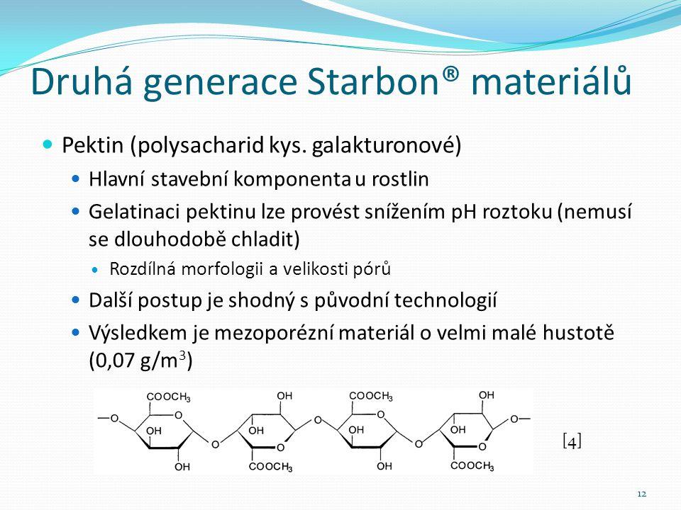 Druhá generace Starbon® materiálů Pektin (polysacharid kys.