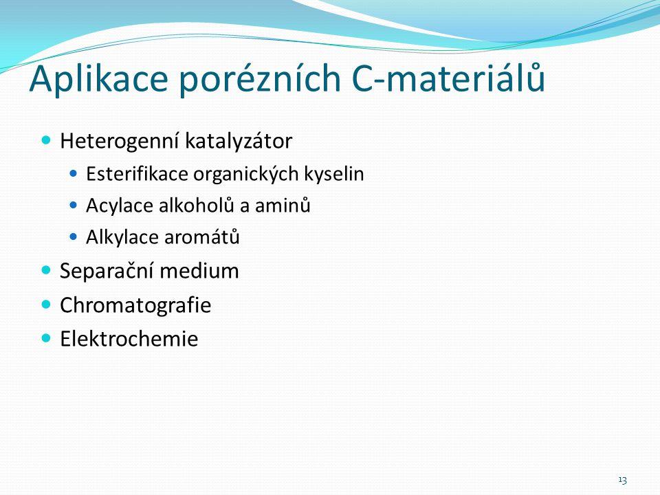 Aplikace porézních C-materiálů Heterogenní katalyzátor Esterifikace organických kyselin Acylace alkoholů a aminů Alkylace aromátů Separační medium Chromatografie Elektrochemie 13