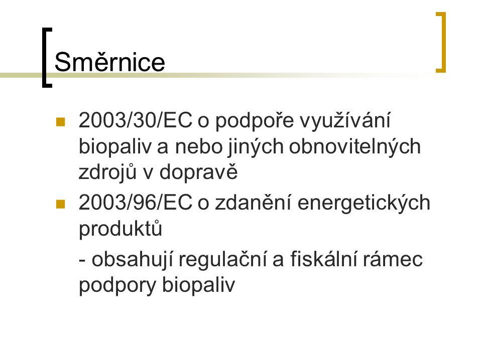 Směrnice 2003/30/EC o podpoře využívání biopaliv a nebo jiných obnovitelných zdrojů v dopravě 2003/96/EC o zdanění energetických produktů - obsahují regulační a fiskální rámec podpory biopaliv