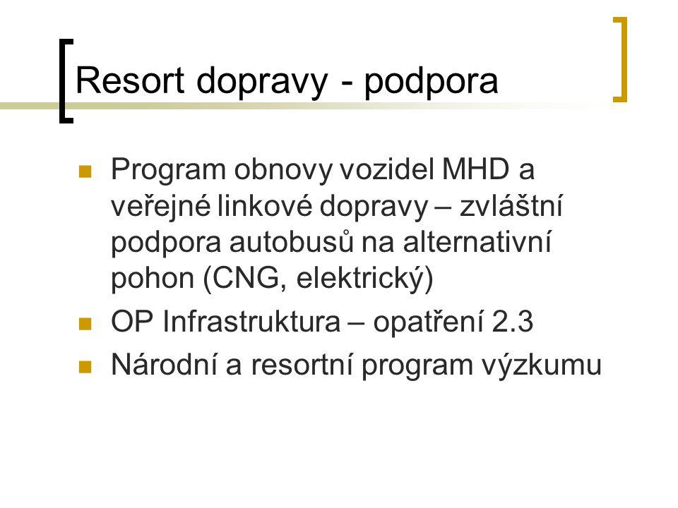 Resort dopravy - podpora Program obnovy vozidel MHD a veřejné linkové dopravy – zvláštní podpora autobusů na alternativní pohon (CNG, elektrický) OP Infrastruktura – opatření 2.3 Národní a resortní program výzkumu