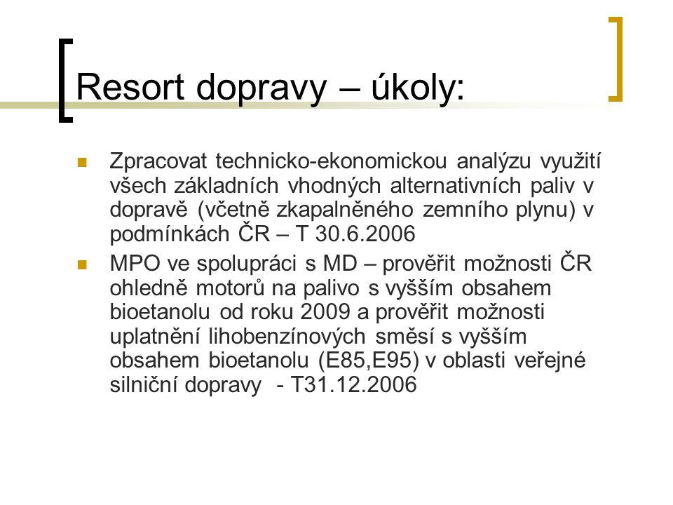 Projekty vědy a výzkumu MD Č.