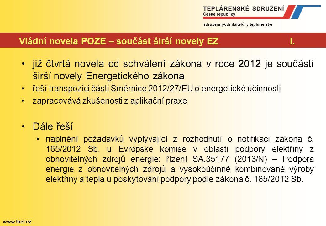 sdružení podnikatelů v teplárenství www.tscr.cz Vládní novela POZE – součást širší novely EZIII.