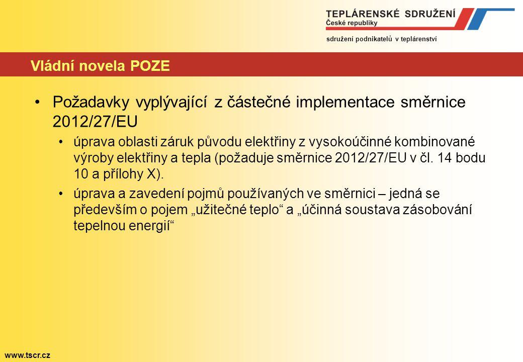sdružení podnikatelů v teplárenství www.tscr.cz Vládní novela POZE Požadavky vyplývající z částečné implementace směrnice 2012/27/EU úprava oblasti záruk původu elektřiny z vysokoúčinné kombinované výroby elektřiny a tepla (požaduje směrnice 2012/27/EU v čl.