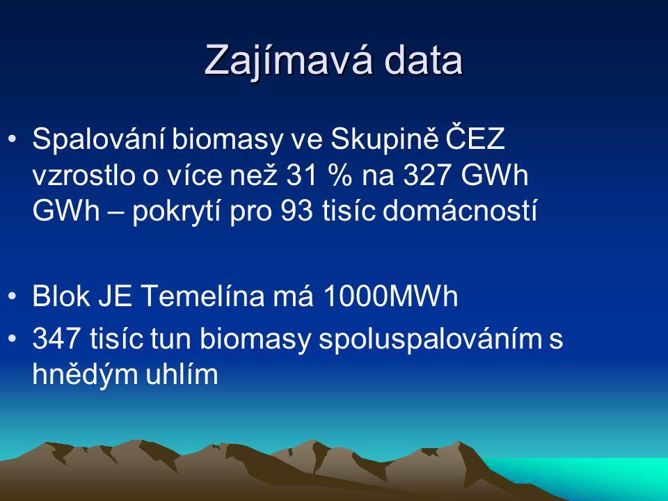 Zajímavá data Spalování biomasy ve Skupině ČEZ vzrostlo o více než 31 % na 327 GWh GWh – pokrytí pro 93 tisíc domácností Blok JE Temelína má 1000MWh 347 tisíc tun biomasy spoluspalováním s hnědým uhlím