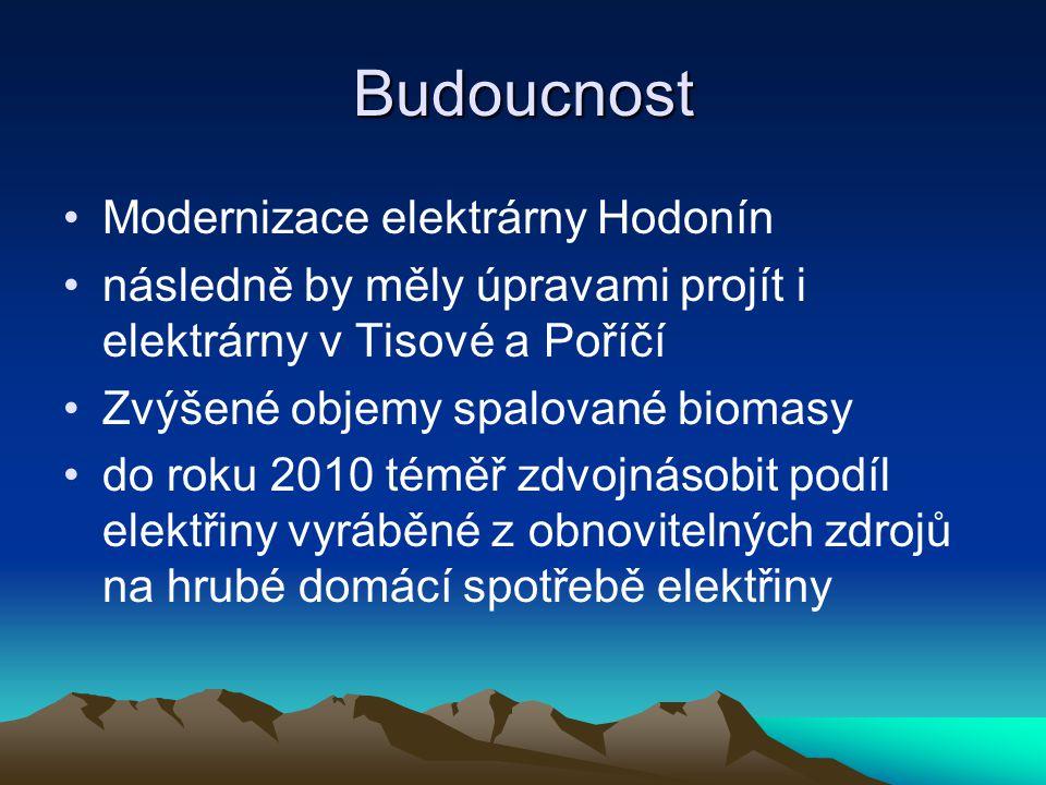 Budoucnost Modernizace elektrárny Hodonín následně by měly úpravami projít i elektrárny v Tisové a Poříčí Zvýšené objemy spalované biomasy do roku 2010 téměř zdvojnásobit podíl elektřiny vyráběné z obnovitelných zdrojů na hrubé domácí spotřebě elektřiny