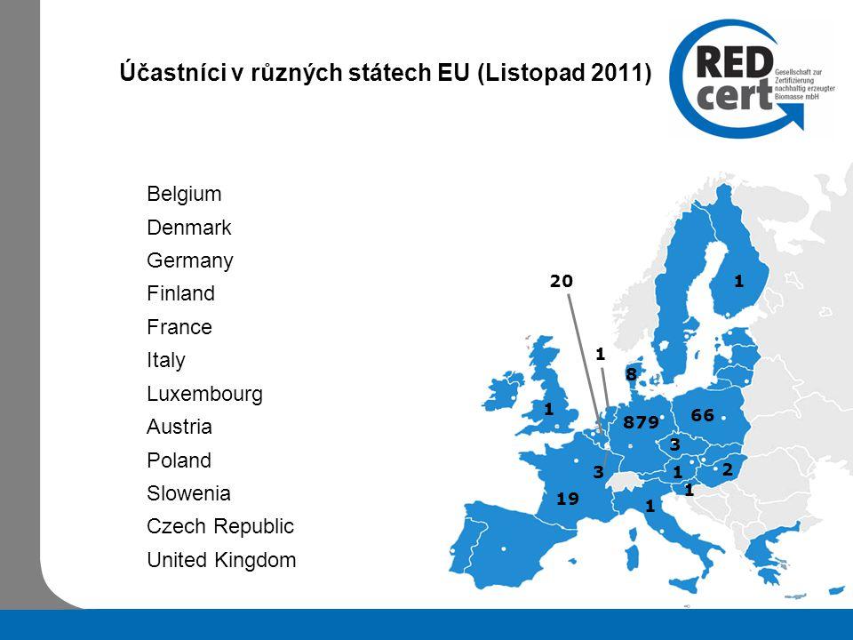 Účastníci v různých státech EU (Listopad 2011) Belgium Denmark Germany Finland France Italy Luxembourg Austria Poland Slowenia Czech Republic United Kingdom 20 8 879 19 1 1 1 66 1 3 1 2 3 1