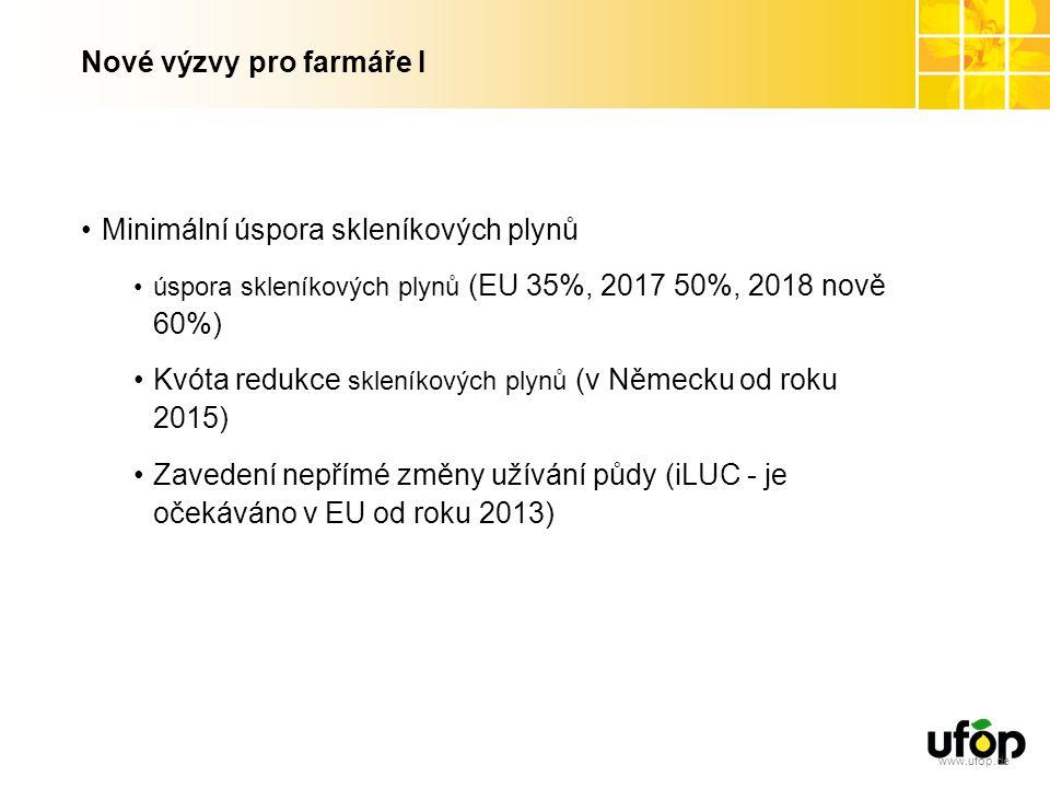 www.ufop.de Nové výzvy pro farmáře I Minimální úspora skleníkových plynů úspora skleníkových plynů (EU 35%, 2017 50%, 2018 nově 60%) Kvóta redukce skl