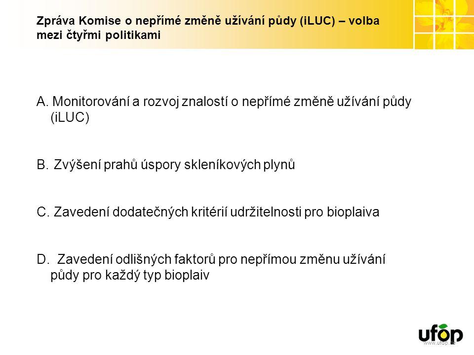 Zpráva Komise o nepřímé změně užívání půdy (iLUC) – volba mezi čtyřmi politikami A. Monitorování a rozvoj znalostí o nepřímé změně užívání půdy (iLUC)
