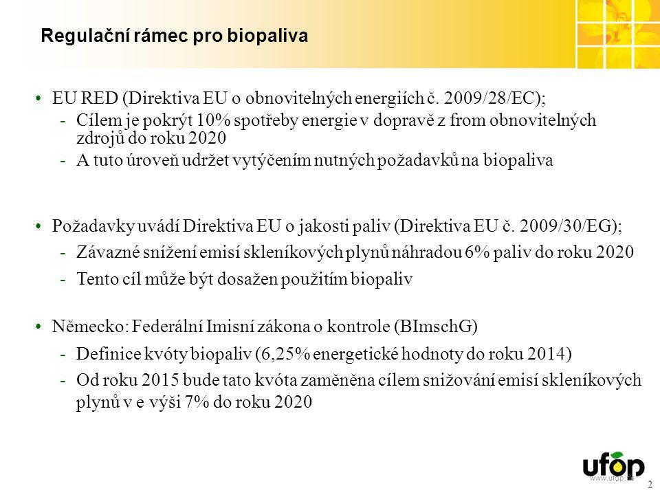 www.ufop.de Regulační rámec pro biopaliva EU RED (Direktiva EU o obnovitelných energiích č. 2009/28/EC); -Cílem je pokrýt 10% spotřeby energie v dopra