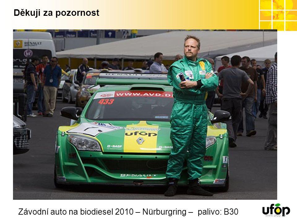 www.ufop.de Děkuji za pozornost Závodní auto na biodiesel 2010 – Nürburgring – palivo: B30