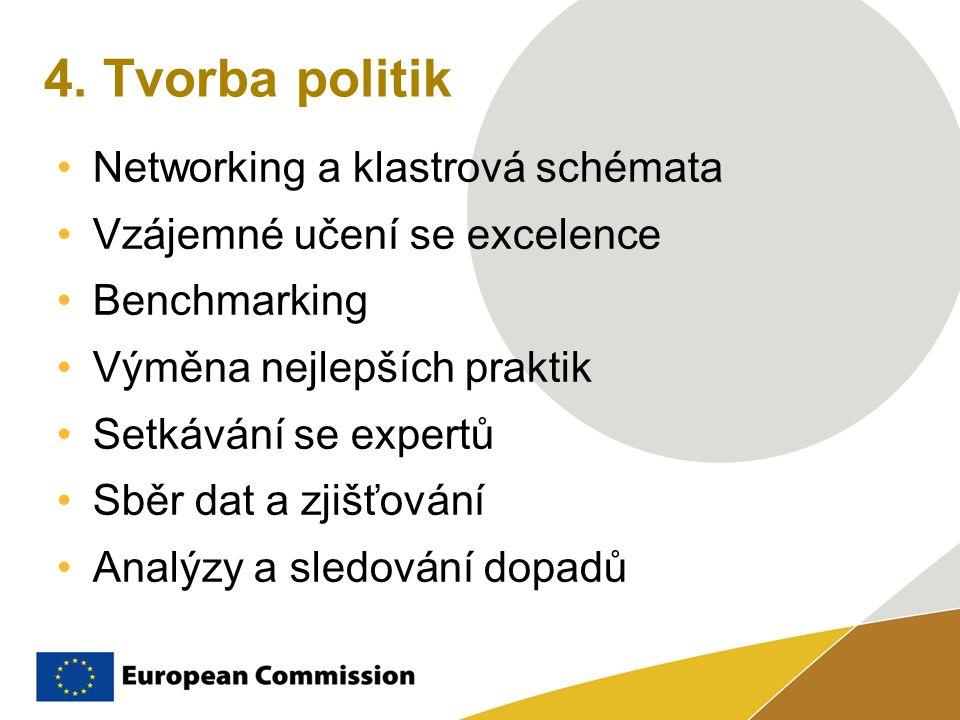 4. Tvorba politik Networking a klastrová schémata Vzájemné učení se excelence Benchmarking Výměna nejlepších praktik Setkávání se expertů Sběr dat a z