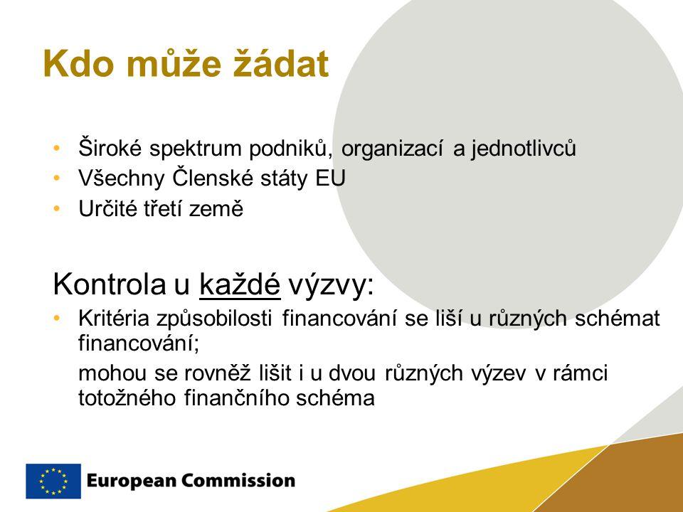 Kdo může žádat Široké spektrum podniků, organizací a jednotlivců Všechny Členské státy EU Určité třetí země Kontrola u každé výzvy: Kritéria způsobilo