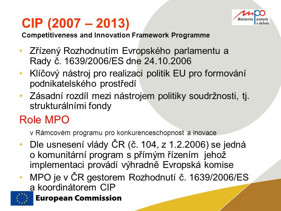 CIP (2007 – 2013) Competitiveness and Innovation Framework Programme Zřízený Rozhodnutím Evropského parlamentu a Rady č. 1639/2006/ES dne 24.10.2006 K
