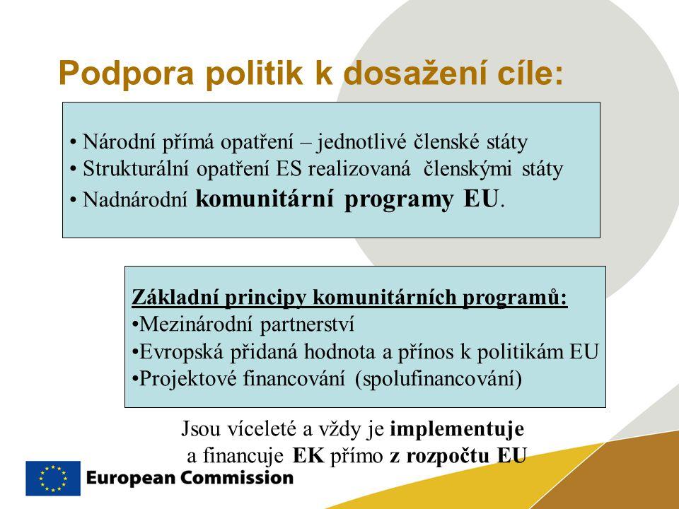 Podpora politik k dosažení cíle: Národní přímá opatření – jednotlivé členské státy Strukturální opatření ES realizovaná členskými státy Nadnárodní kom