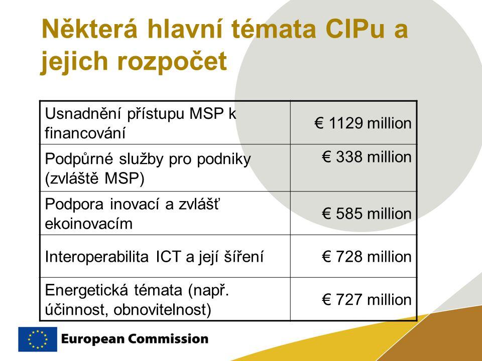 Některá hlavní témata CIPu a jejich rozpočet Usnadnění přístupu MSP k financování € 1129 million Podpůrné služby pro podniky (zvláště MSP) € 338 milli