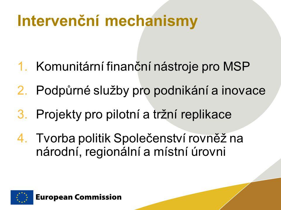 Intervenční mechanismy 1.Komunitární finanční nástroje pro MSP 2.Podpůrné služby pro podnikání a inovace 3.Projekty pro pilotní a tržní replikace 4.Tv
