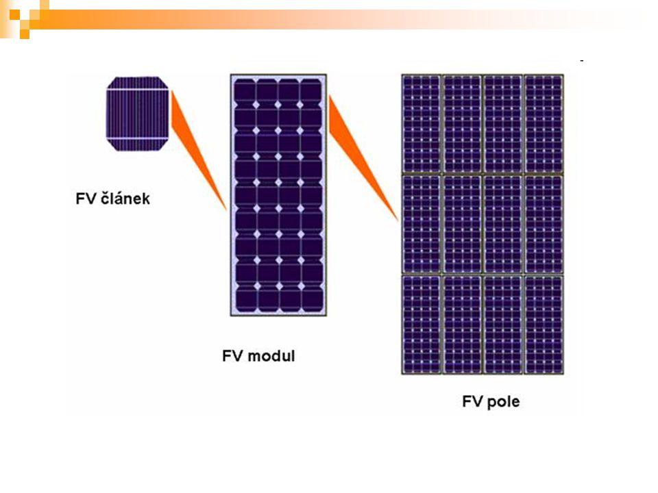 Informace o sluneční energetice