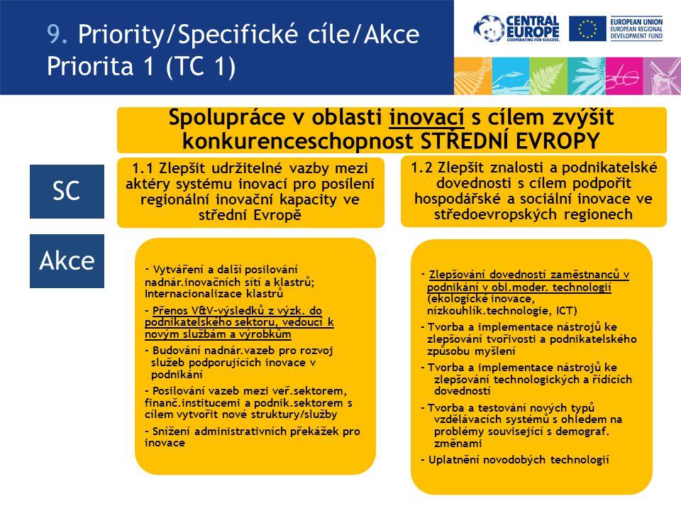 9. Priority/Specifické cíle/Akce Priorita 1 (TC 1) Spolupráce v oblasti inovací s cílem zvýšit konkurenceschopnost STŘEDNÍ EVROPY 1.1 Zlepšit udržitel
