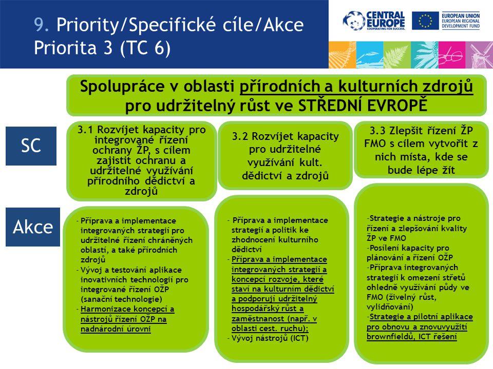 9. Priority/Specifické cíle/Akce Priorita 3 (TC 6) Spolupráce v oblasti přírodních a kulturních zdrojů pro udržitelný růst ve STŘEDNÍ EVROPĚ 3.1 Rozví