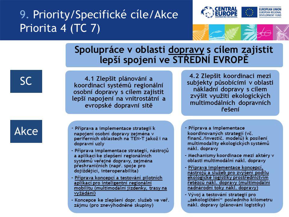 9. Priority/Specifické cíle/Akce Priorita 4 (TC 7) Spolupráce v oblasti dopravy s cílem zajistit lepší spojení ve STŘEDNÍ EVROPĚ 4.1 Zlepšit plánování