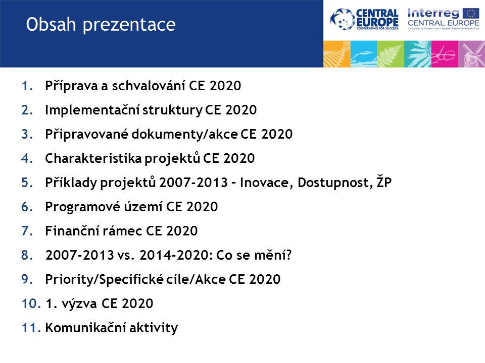 1.Příprava a schvalování CE 2020 2.Implementační struktury CE 2020 3.Připravované dokumenty/akce CE 2020 4.Charakteristika projektů CE 2020 5.Příklady projektů 2007-2013 – Inovace, Dostupnost, ŽP 6.Programové území CE 2020 7.Finanční rámec CE 2020 8.2007-2013 vs.