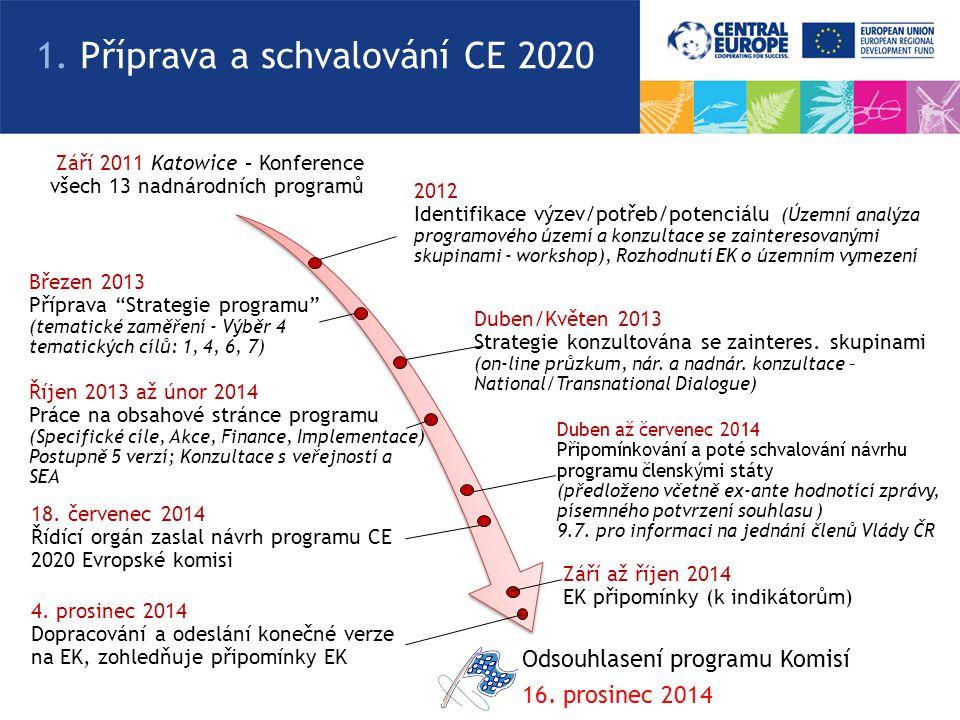 2012 Identifikace výzev/potřeb/potenciálu (Územní analýza programového území a konzultace se zainteresovanými skupinami - workshop), Rozhodnutí EK o územním vymezení Březen 2013 Příprava Strategie programu (tematické zaměření - Výběr 4 tematických cílů: 1, 4, 6, 7) Duben/Květen 2013 Strategie konzultována se zainteres.