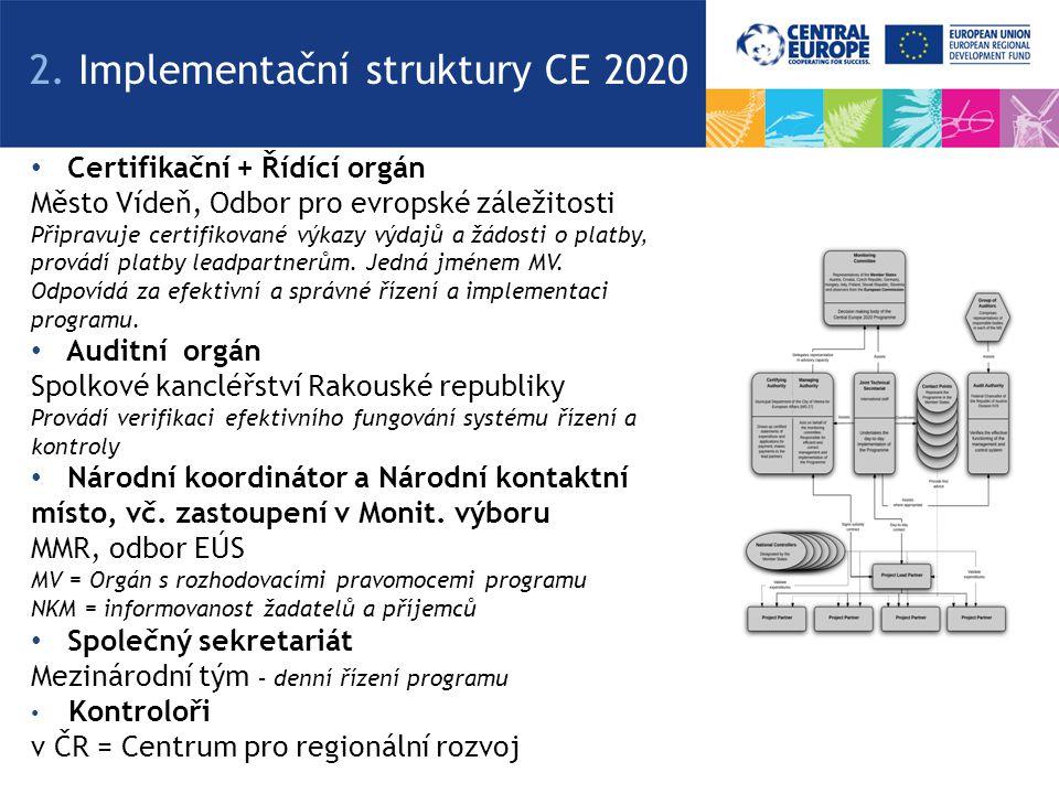 2. Implementační struktury CE 2020 Certifikační + Řídící orgán Město Vídeň, Odbor pro evropské záležitosti Připravuje certifikované výkazy výdajů a žá