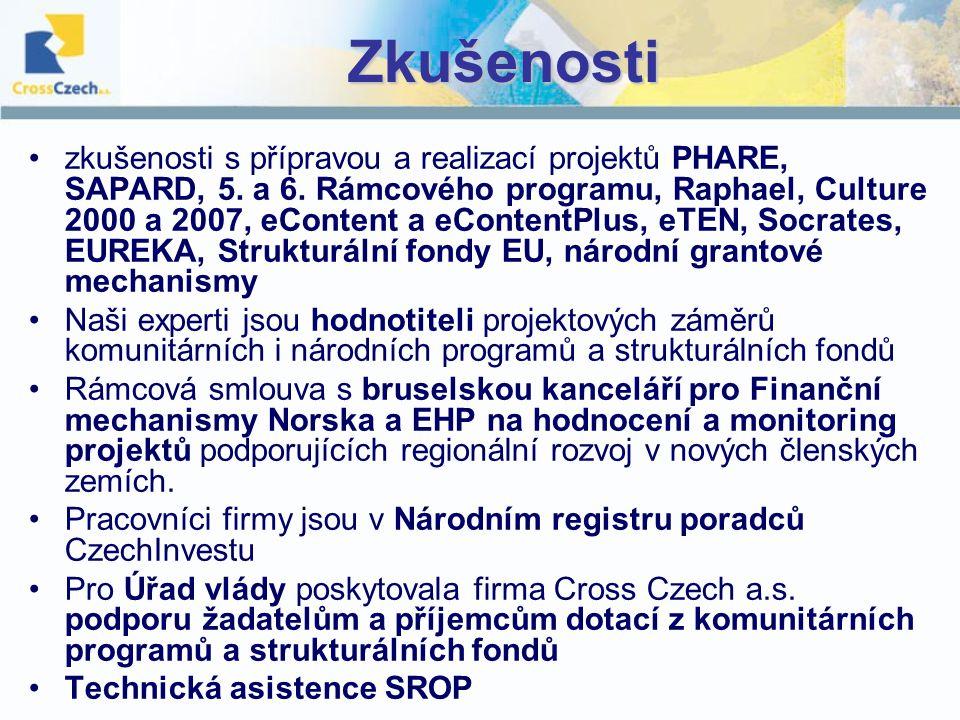 Zkušenosti zkušenosti s přípravou a realizací projektů PHARE, SAPARD, 5. a 6. Rámcového programu, Raphael, Culture 2000 a 2007, eContent a eContentPlu