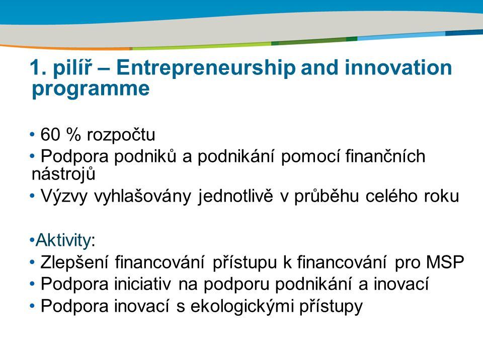 1. pilíř – Entrepreneurship and innovation programme 60 % rozpočtu Podpora podniků a podnikání pomocí finančních nástrojů Výzvy vyhlašovány jednotlivě