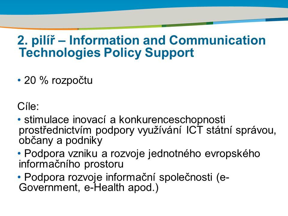 2. pilíř – Information and Communication Technologies Policy Support 20 % rozpočtu Cíle: stimulace inovací a konkurenceschopnosti prostřednictvím podp