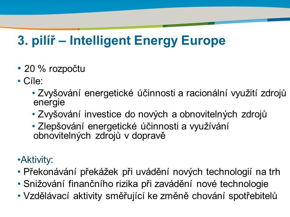 3. pilíř – Intelligent Energy Europe 20 % rozpočtu Cíle: Zvyšování energetické účinnosti a racionální využití zdrojů energie Zvyšování investice do no