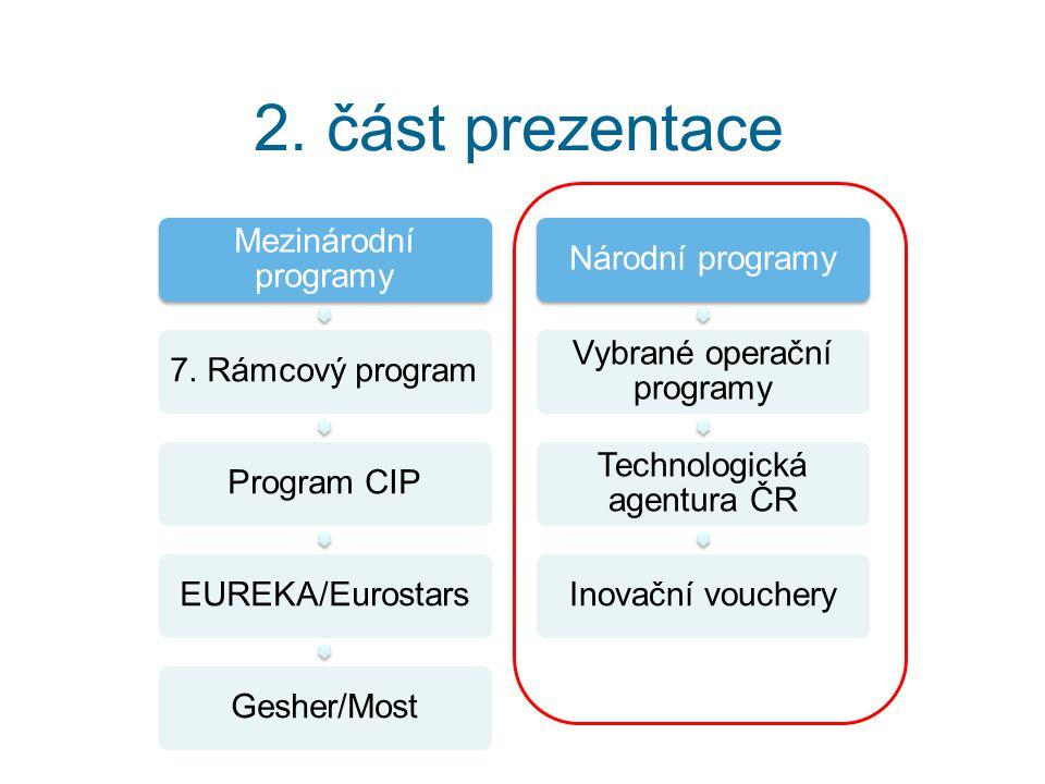 Mezinárodní programy 7. Rámcový programProgram CIPEUREKA/EurostarsGesher/MostNárodní programy Vybrané operační programy Technologická agentura ČR Inov