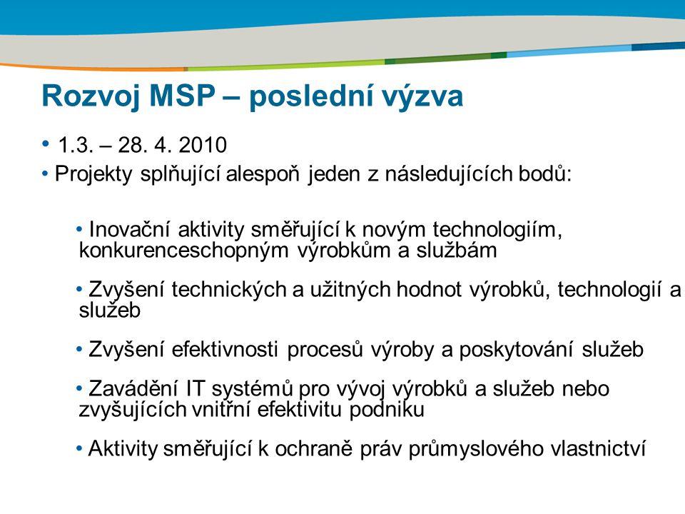 Rozvoj MSP – poslední výzva 1.3. – 28. 4. 2010 Projekty splňující alespoň jeden z následujících bodů: Inovační aktivity směřující k novým technologiím