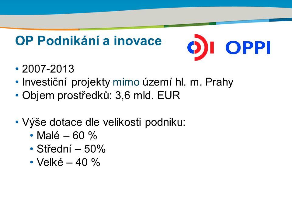 OP Podnikání a inovace 2007-2013 Investiční projekty mimo území hl. m. Prahy Objem prostředků: 3,6 mld. EUR Výše dotace dle velikosti podniku: Malé –