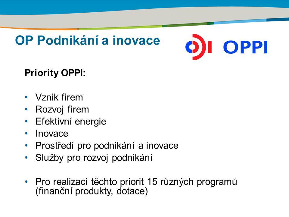 OP Podnikání a inovace Priority OPPI: Vznik firem Rozvoj firem Efektivní energie Inovace Prostředí pro podnikání a inovace Služby pro rozvoj podnikání