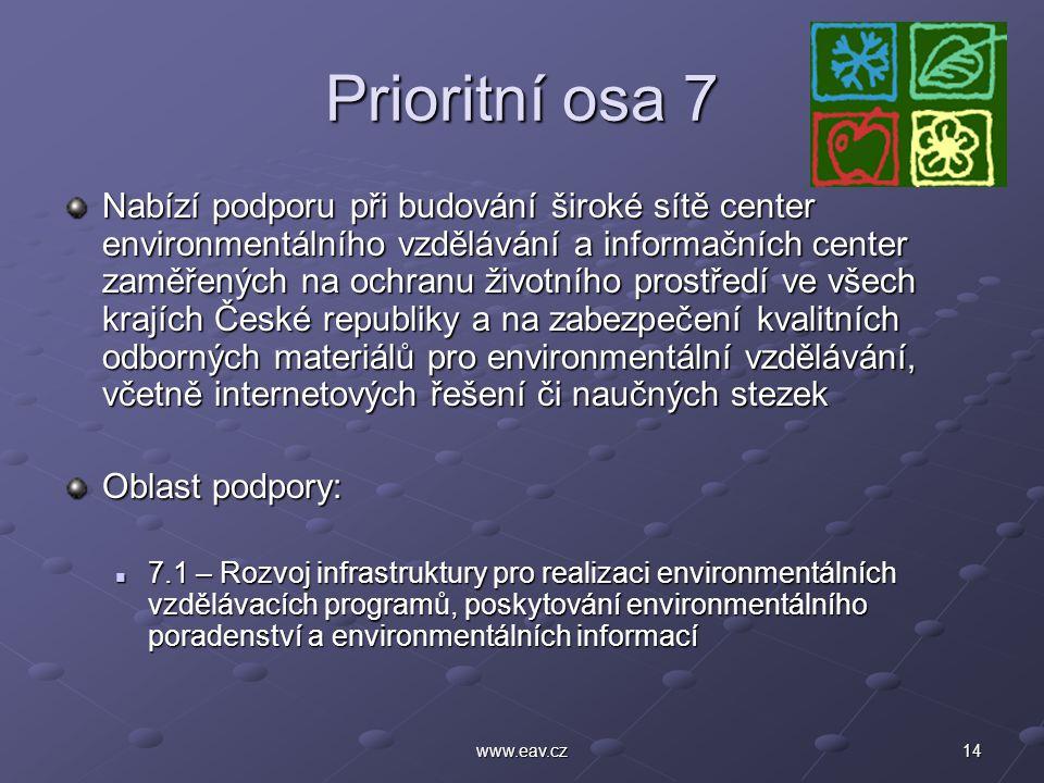 14www.eav.cz Prioritní osa 7 Nabízí podporu při budování široké sítě center environmentálního vzdělávání a informačních center zaměřených na ochranu životního prostředí ve všech krajích České republiky a na zabezpečení kvalitních odborných materiálů pro environmentální vzdělávání, včetně internetových řešení či naučných stezek Oblast podpory: 7.1 – Rozvoj infrastruktury pro realizaci environmentálních vzdělávacích programů, poskytování environmentálního poradenství a environmentálních informací 7.1 – Rozvoj infrastruktury pro realizaci environmentálních vzdělávacích programů, poskytování environmentálního poradenství a environmentálních informací