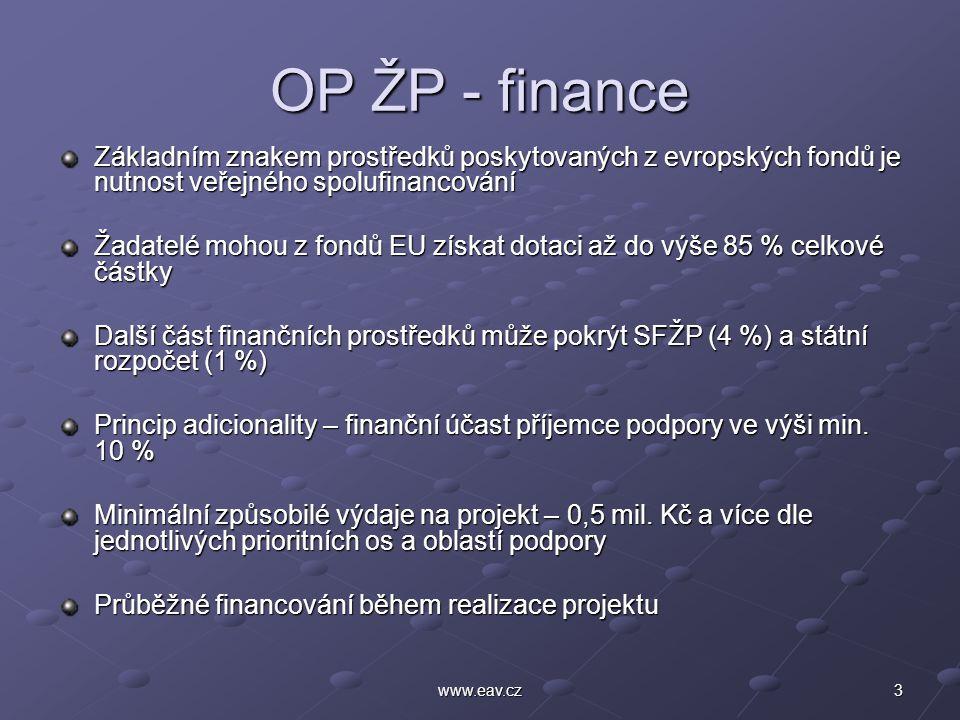 3www.eav.cz OP ŽP - finance Základním znakem prostředků poskytovaných z evropských fondů je nutnost veřejného spolufinancování Žadatelé mohou z fondů