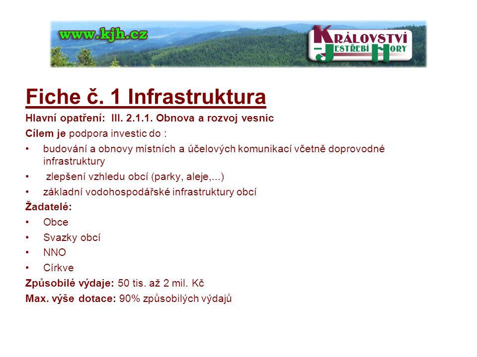 Fiche č. 1 Infrastruktura Hlavní opatření: III. 2.1.1. Obnova a rozvoj vesnic Cílem je podpora investic do : budování a obnovy místních a účelových ko