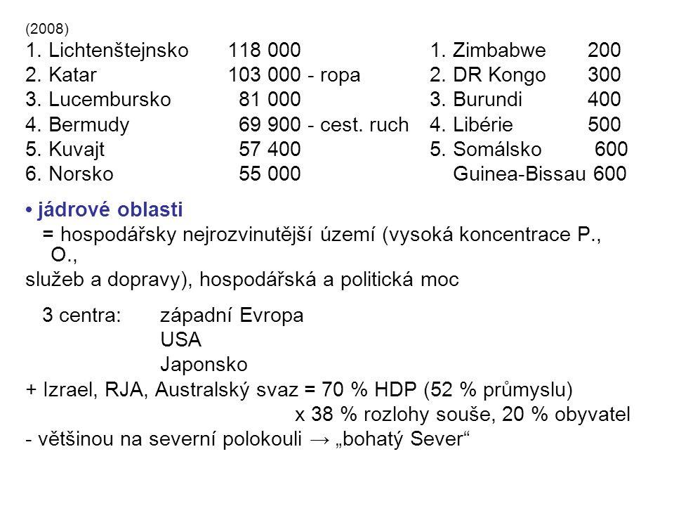 (2008) 1. Lichtenštejnsko118 0001. Zimbabwe 200 2. Katar103 000 - ropa2. DR Kongo 300 3. Lucembursko 81 0003. Burundi 400 4. Bermudy 69 900 - cest. ru