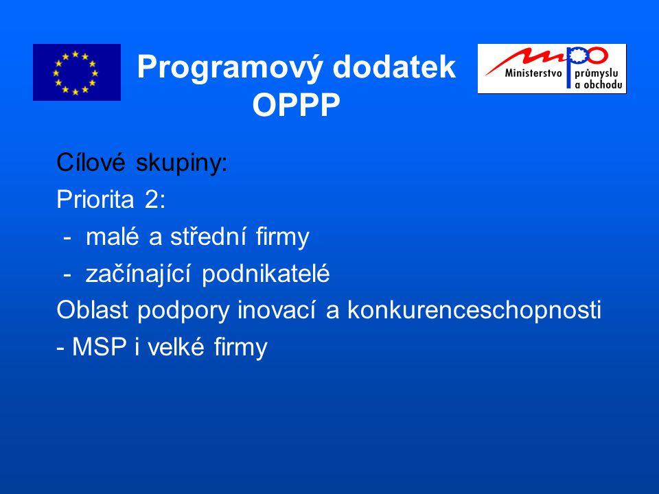 Programový dodatek OPPP Cílové skupiny: Priorita 2: - malé a střední firmy - začínající podnikatelé Oblast podpory inovací a konkurenceschopnosti - MSP i velké firmy