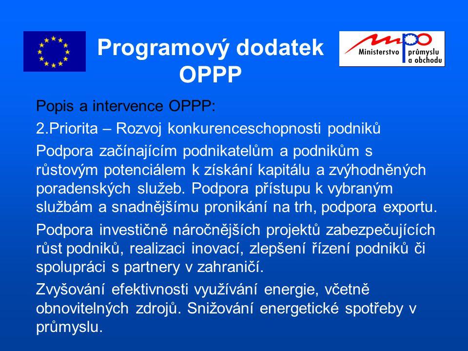 Programový dodatek OPPP Popis a intervence OPPP: 2.Priorita – Rozvoj konkurenceschopnosti podniků Podpora začínajícím podnikatelům a podnikům s růstovým potenciálem k získání kapitálu a zvýhodněných poradenských služeb.