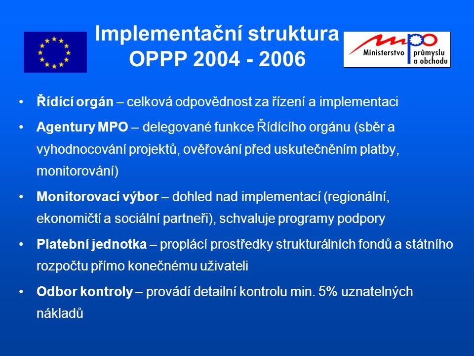 Implementační struktura OPPP 2004 - 2006 Řídící orgán – celková odpovědnost za řízení a implementaci Agentury MPO – delegované funkce Řídícího orgánu (sběr a vyhodnocování projektů, ověřování před uskutečněním platby, monitorování) Monitorovací výbor – dohled nad implementací (regionální, ekonomičtí a sociální partneři), schvaluje programy podpory Platební jednotka – proplácí prostředky strukturálních fondů a státního rozpočtu přímo konečnému uživateli Odbor kontroly – provádí detailní kontrolu min.