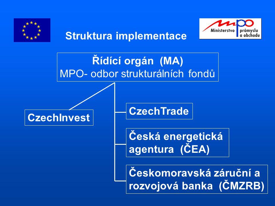 Struktura implementace Řídící orgán (MA) MPO- odbor strukturálních fondů CzechInvest CzechTrade Česká energetická agentura (ČEA) Českomoravská záruční a rozvojová banka (ČMZRB)