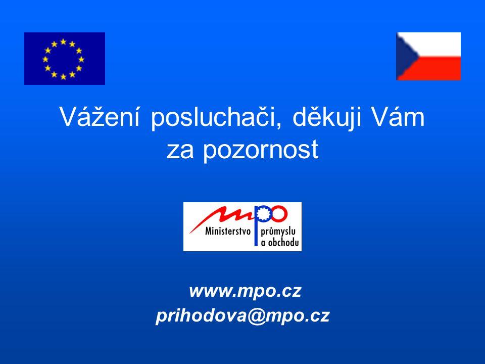 Vážení posluchači, děkuji Vám za pozornost www.mpo.cz prihodova@mpo.cz