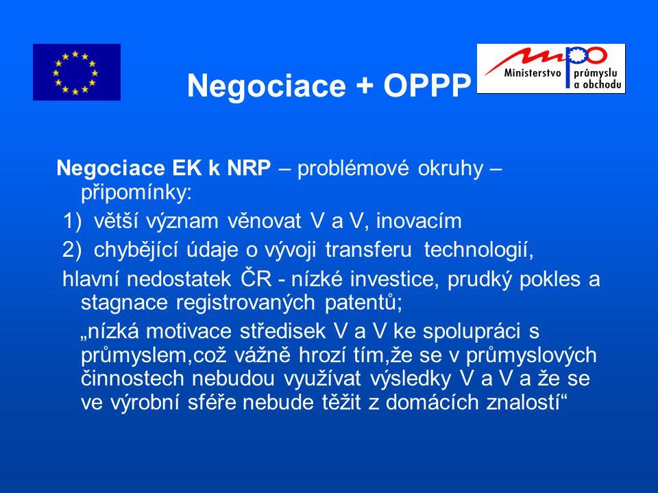 """Negociace + OPPP Negociace EK k NRP – problémové okruhy – připomínky: 1) větší význam věnovat V a V, inovacím 2) chybějící údaje o vývoji transferu technologií, hlavní nedostatek ČR - nízké investice, prudký pokles a stagnace registrovaných patentů; """"nízká motivace středisek V a V ke spolupráci s průmyslem,což vážně hrozí tím,že se v průmyslových činnostech nebudou využívat výsledky V a V a že se ve výrobní sféře nebude těžit z domácích znalostí"""