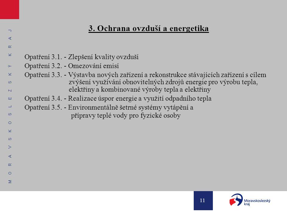 M O R A V S K O S L E Z S K Ý K R A J 11 3. Ochrana ovzduší a energetika Opatření 3.1. - Zlepšení kvality ovzduší Opatření 3.2. - Omezování emisí Opat