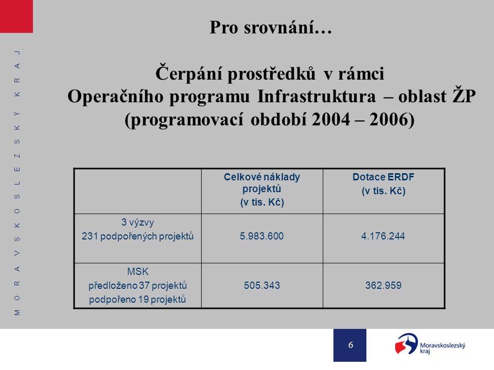M O R A V S K O S L E Z S K Ý K R A J 6 Pro srovnání… Čerpání prostředků v rámci Operačního programu Infrastruktura – oblast ŽP (programovací období 2