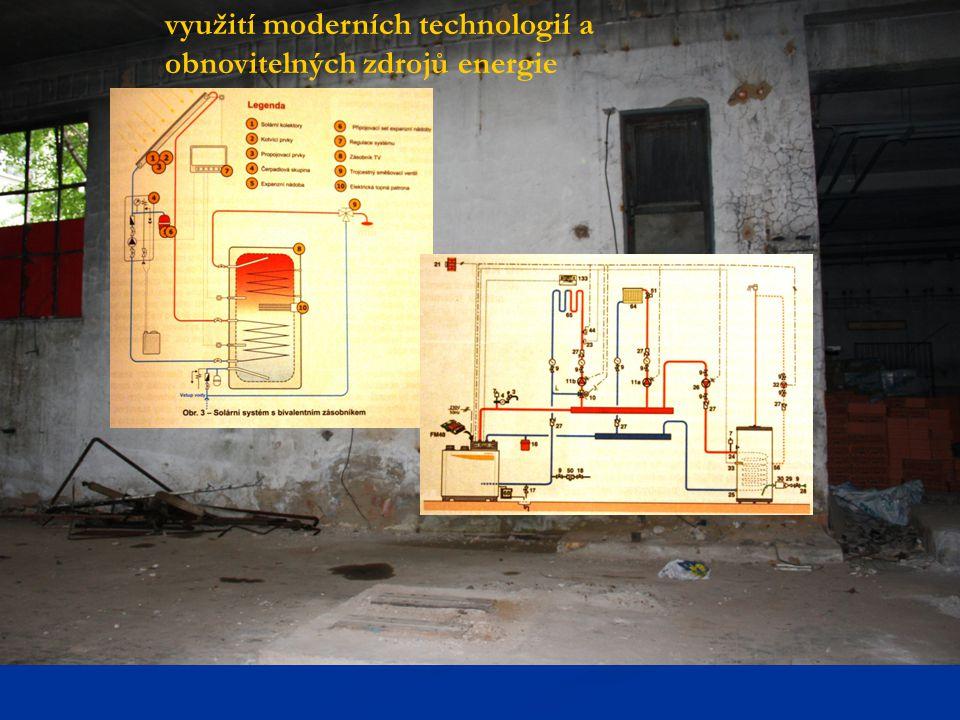 využití moderních technologií a obnovitelných zdrojů energie