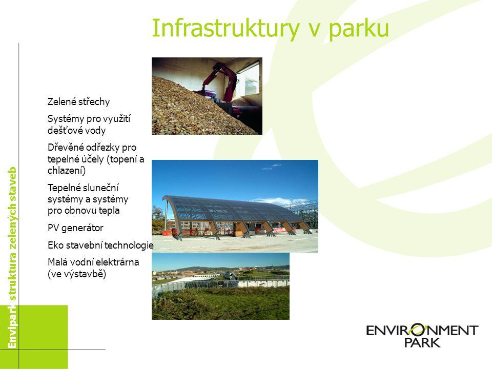 Envipark struktura zelených staveb Energetické vybavení a plán na management energie byl podporován « RE- Start Thermie » EU programem Budovy a vybavení bylo navrženy podle bio-architektonických standardů a byly použity technologie a řešení pro úsporu energie, obnovitelné zdroje energie a efektivita v systému hospodaření s vodou Klíčový faktor: integrace různých technických řešení dle místních podmínek životního prostředí EP: projekt vyvinutý podle plánu na neměnnou efektivitu energií